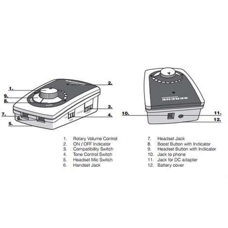 Serene Innovations Universal Business Phone Handset/Headset Amplifier,Business Phone Amplifier,Each,UA-50