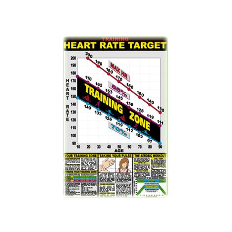 """Bruce Algra Training Heart Rate Poster,24"""" x 36"""" Laminated,Each,F12B"""