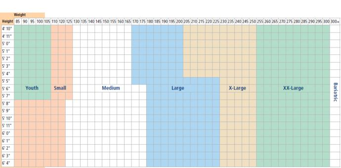 Health Products For You - Incontinence Size Charts