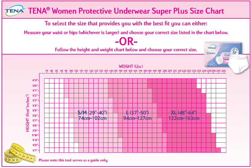 Tena Protective Underwear Size Chart