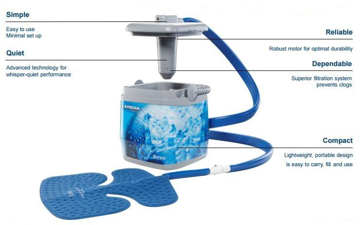 Polar Care Cold Therapy System