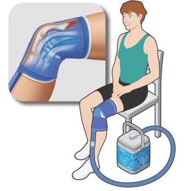 Polar Care Cold Therapy