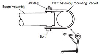 Base, Mast and Boom Assembly