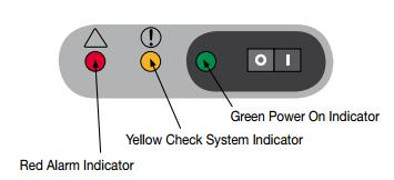 Alarm and Indicators: