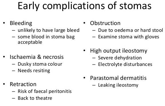 Early Complications of Stoma