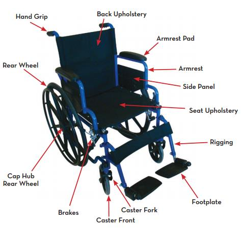 Drive Blue Streak Single Axle Wheelchair