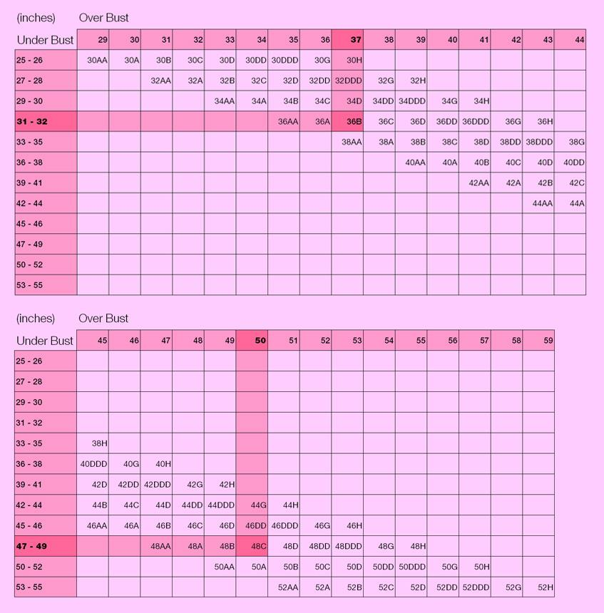 Amoena Bra Size Chart