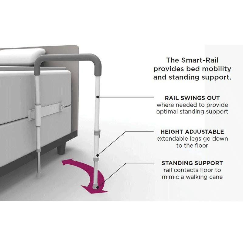 HealthCraft Smart Rail