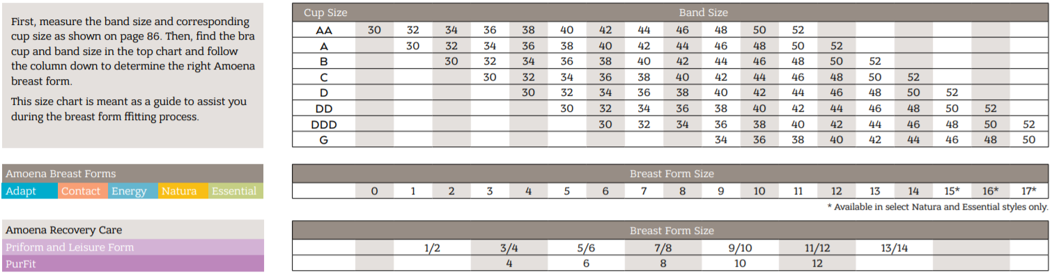 Amoena Breast Form Size Chart