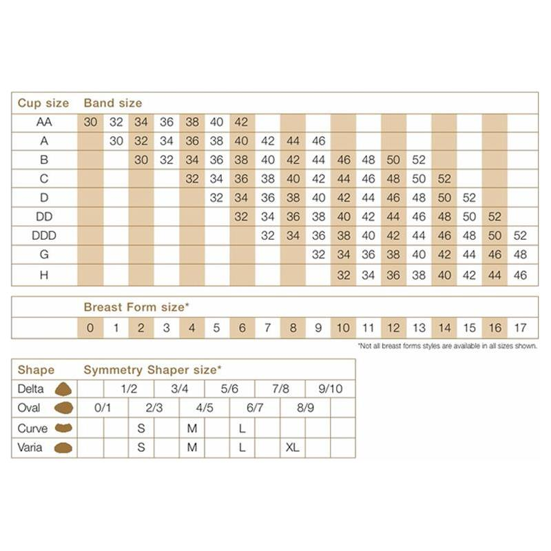 Amoena Partial Breast Form Size Chart
