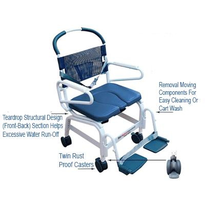 Euro Deluxe Rehab Shower Commode Chair