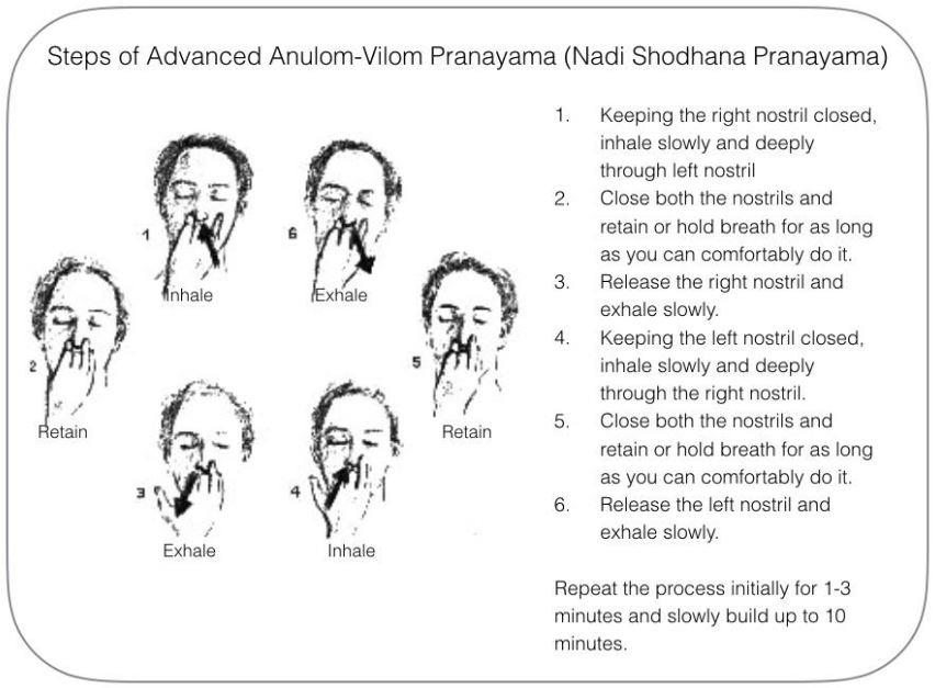 How to perform Yoga for Respiratory Health | Health Products