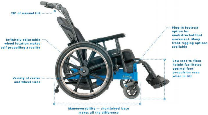 Bentley Manual Tilt Wheelchair