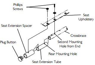 Adjusting Seat Depth of Tracer SX5 Wheelchair