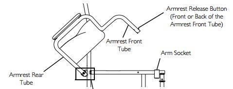 Using Flip-Back Armrest of Tracer SX5 Wheelchair