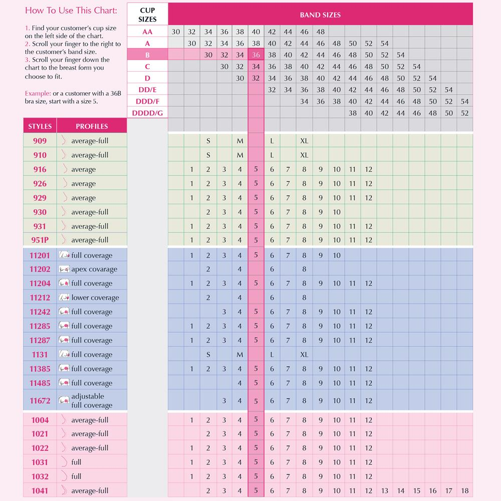 ABC Shaper Breast Form Size Chart
