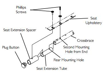 Adjusting Seat Depth