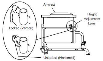 Adjusting Armrest Height