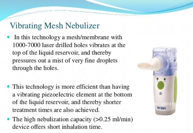 About Vibrating Mesh Technology