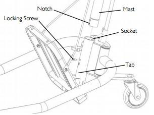 Attaching Mast to Base Assembly