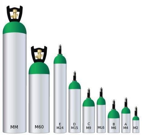 Buy Oxygen Cylinders