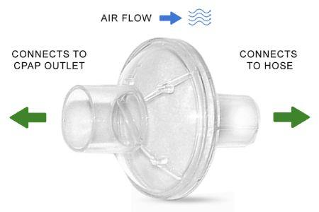Hudson RCI Bacterial CPAP Filter Directions