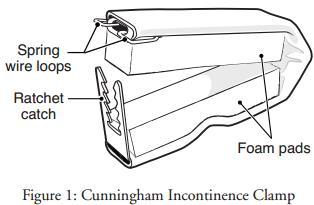 Cunningham penile clamp application.