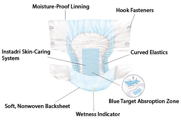 Tena Ultra Adult Disposable Incontinence Briefs