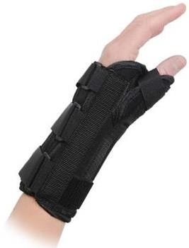 All You Need To Know About Wrist Problems
