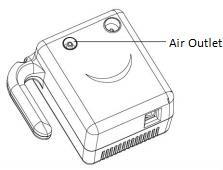 Setting Up Compressor Nebulizer