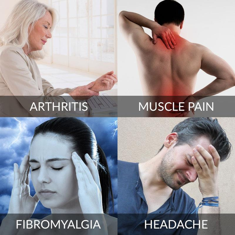 Inflammation Related Ailment
