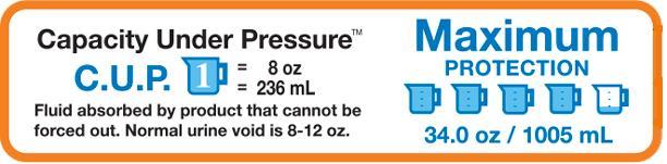 Capacity Under Pressure (C.U.P.)