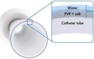 Wellspect LoFric Tiemann Coude Hydrophilic Intermittent Catheter