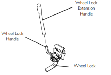 Installing Wheel Lock Extension Handle