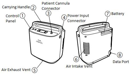 Simply Go Portable Oxygen Concentrator Parts