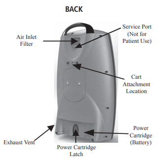 Eclipse 5 Portable Oxygen Concentrator Back View