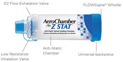 Monaghan Aerochamber Plus Z Stat Avhc Aerochamber Inhalers